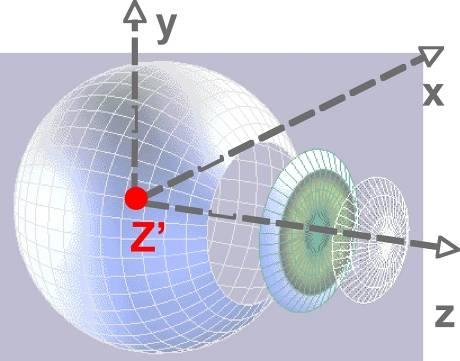 Position des Augendrehpunktes